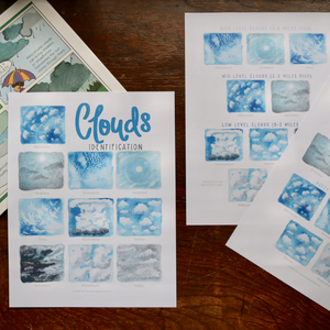 Clouds- Art Posters