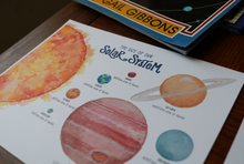 Load image into Gallery viewer, Solar System- Art Posters