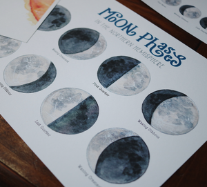 Moon Phases- Art Posters