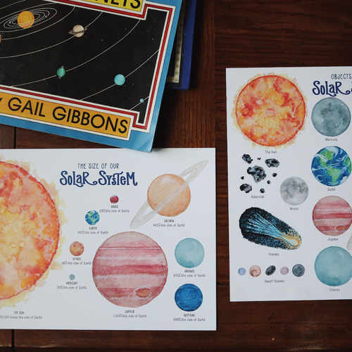 Solar System- Art Posters