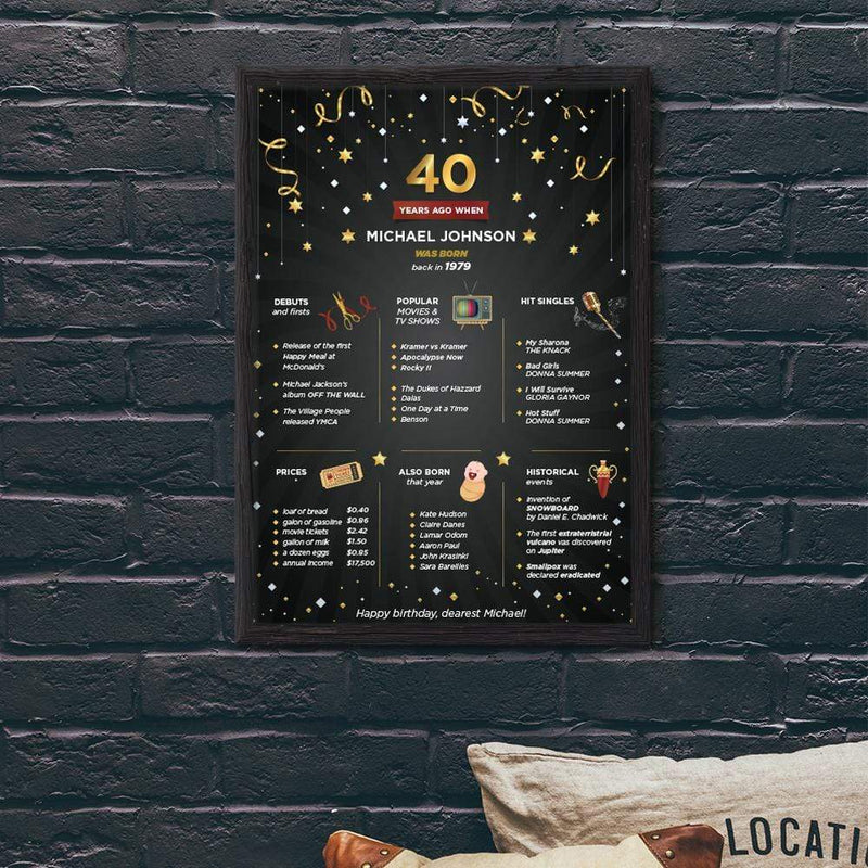 TRENDINESS S / Unframed Personalized 40th Birthday Poster