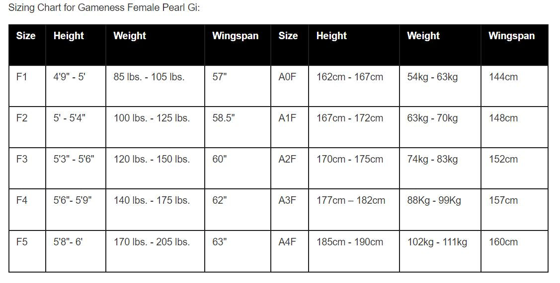 Sizing Chart for Gameness Female Pearl Gi