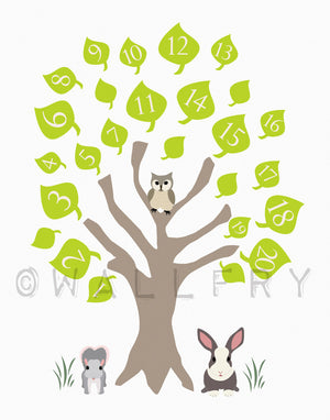 Alphabet print nursery art. ABC nursery decor, owl baby nursery art print. Woodland wall art for kids, children art. Art print by WallFry
