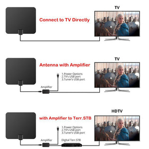 Duesgo HDTV Digital TV Antenna - Signal Amplifier