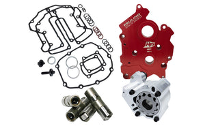 HP+ OILING SYSTEM KIT, Gear or Chain drive, Milwaukee Eight Oil Cooled engines