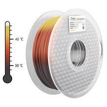 Load image into Gallery viewer, AMOLEN 3D Printer Filament, Tri Color Changing with TEMP 1.75mm+/-0.03, 2.2LB/1KG