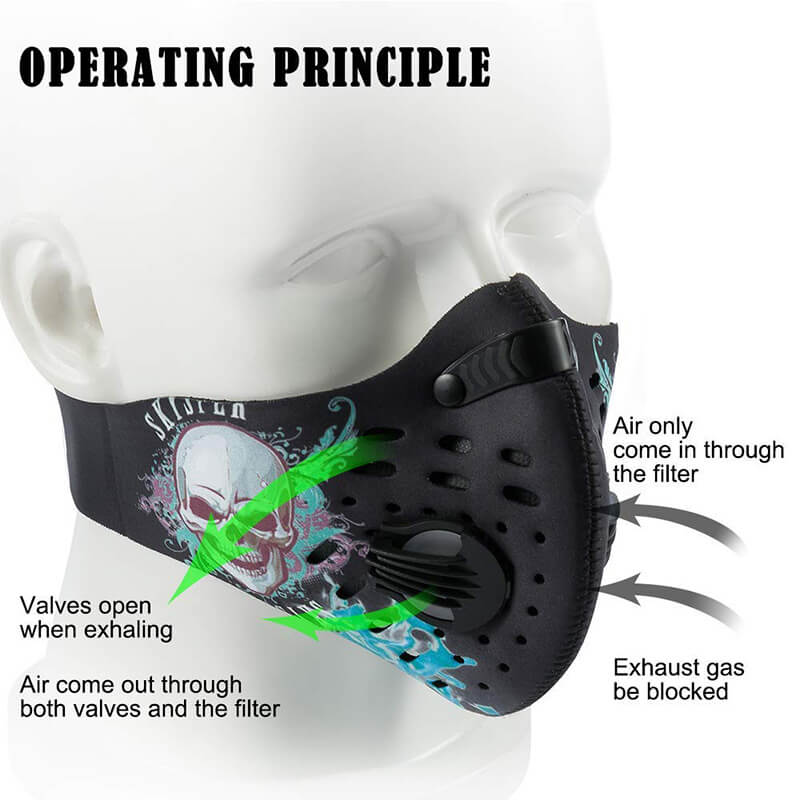 Workout Breathing Mask | N95 Face Cycling Mask with Replaceable Filter 1+3 Packs Against Cold Weather