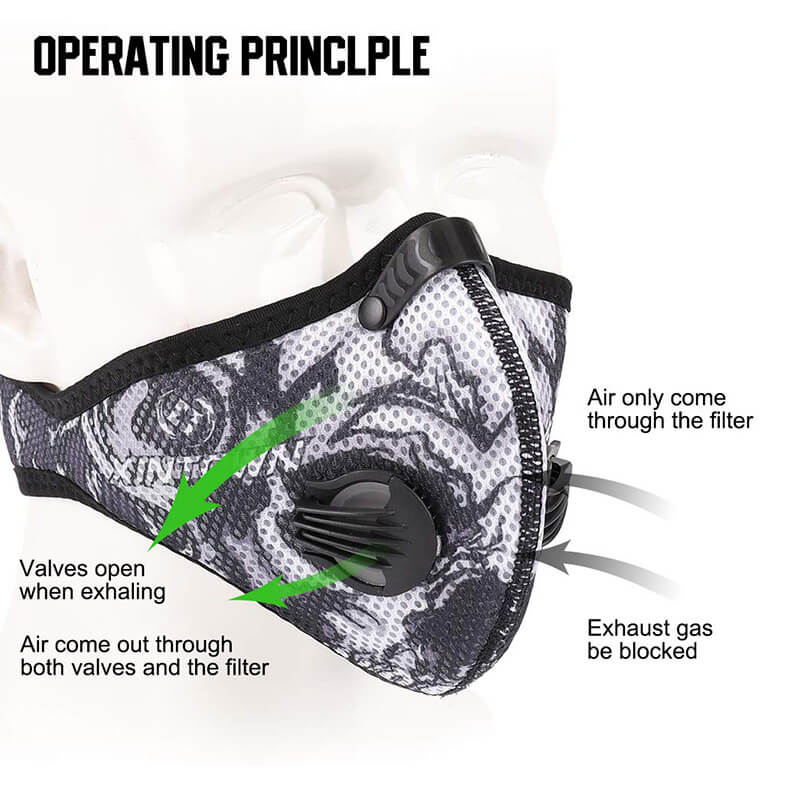Cycling Mask Filtration Exhaust Gas Anti Pollen Allergy Fitness Mask Half Face Bike Mask