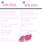 10% DHA Golden Glow Tanning Mousse