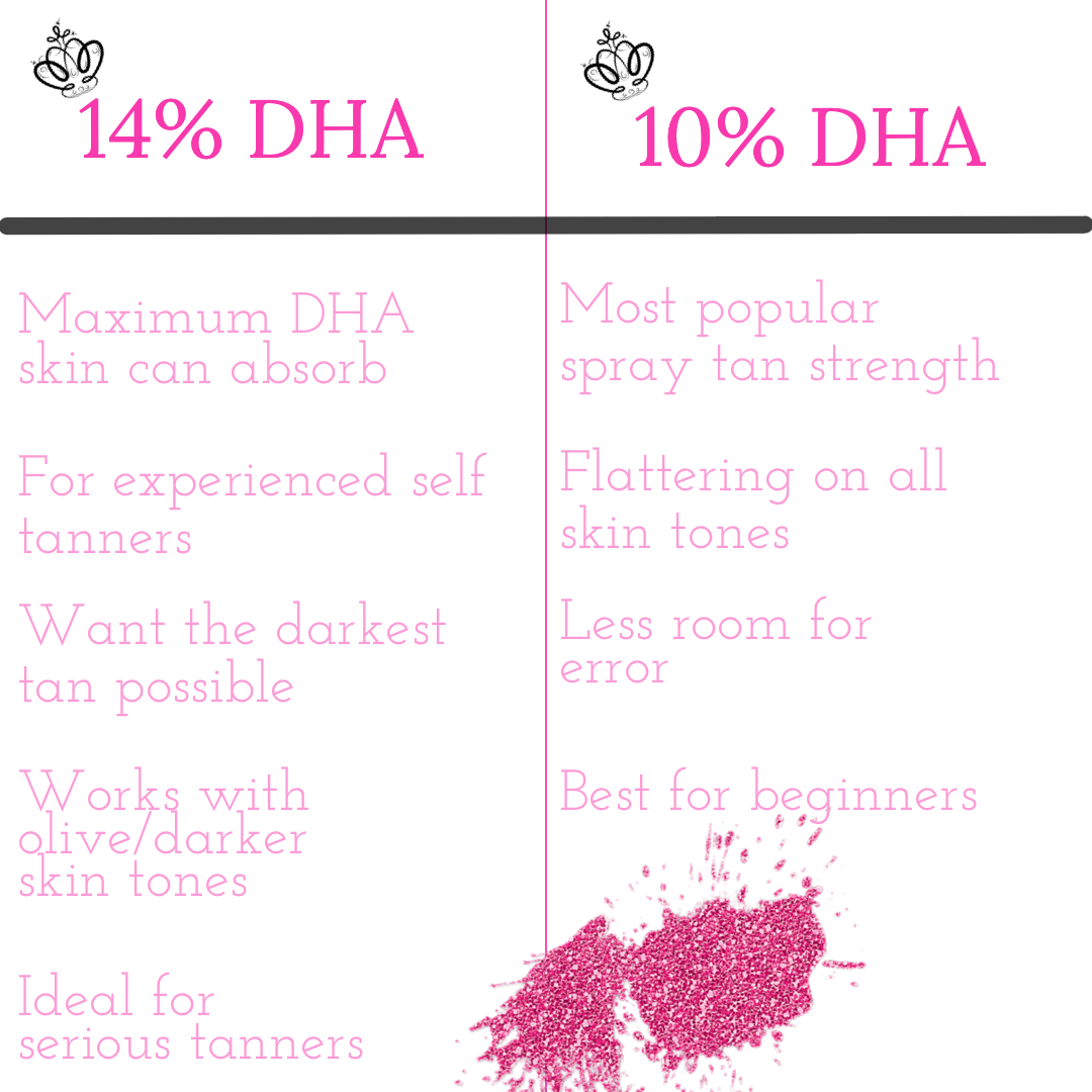 14% DHA Ultra Bronze Self Tanning Mousse