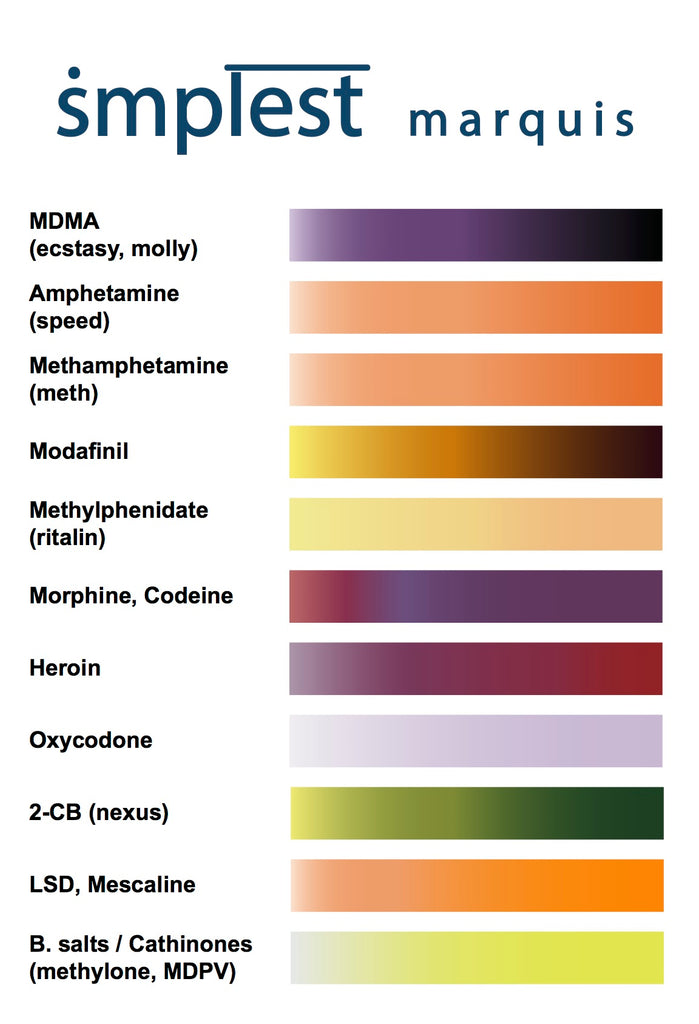 Marquis Reagent Color Chart Mdma Drug Checking Test Smplest