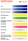 Hofmann Reagent Test Kit Chart for Drug Checking - Smplest Drug Testing - Instructions - Color code