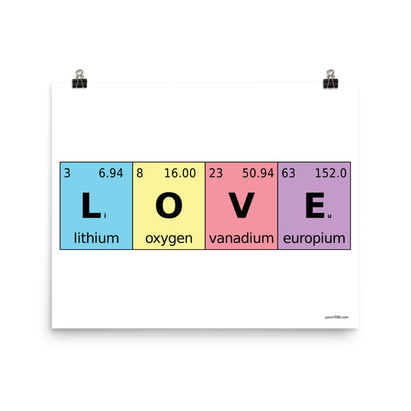 Periodic Table of Love Element Poster - Point 506