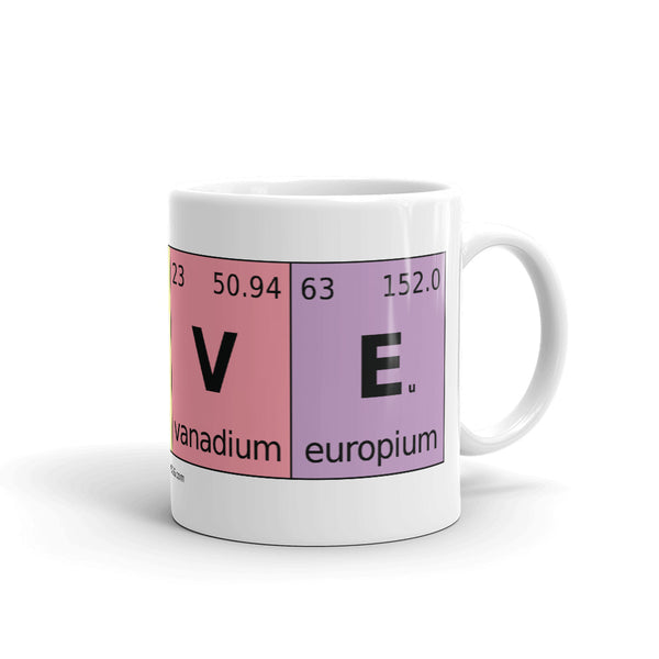 Periodic Table of Love Elements Mug