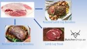Lamb Leg, Boneless | Swift | ButcherShop.ae UAE