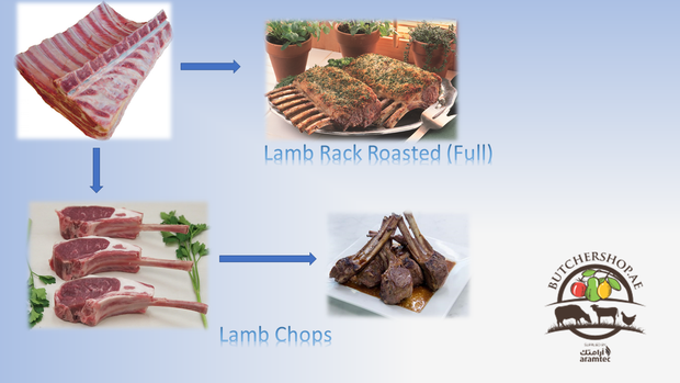 Lamb Rack, Standard | Merri Valley | ButcherShop.ae UAE