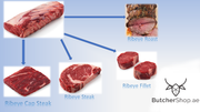 Ribeye, Boneless - South Africa (Dhs 79.00 per kg) - Chilled