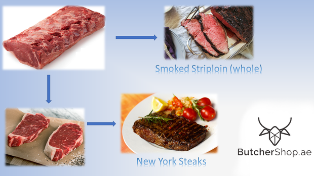Striploin, Wagyu Beef, 4-5 Score (Dhs 241.50 per kg)