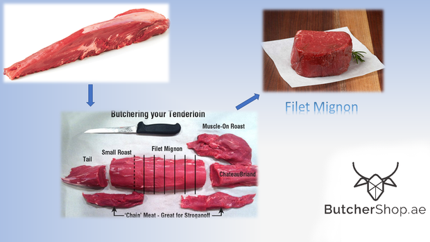 Tenderloin, Chain On - Brazil (Dhs 69.50 per kg)
