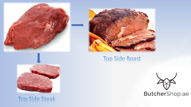 Topside - Australia Grass-Fed (Dhs 37.50 per kg)
