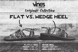 Flat Vs Wedge