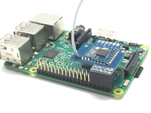 IoT Gateway for Raspberry Pi