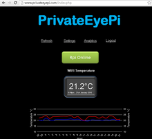 WIFI Temperature Sensor - Internet Of Things (IOT)