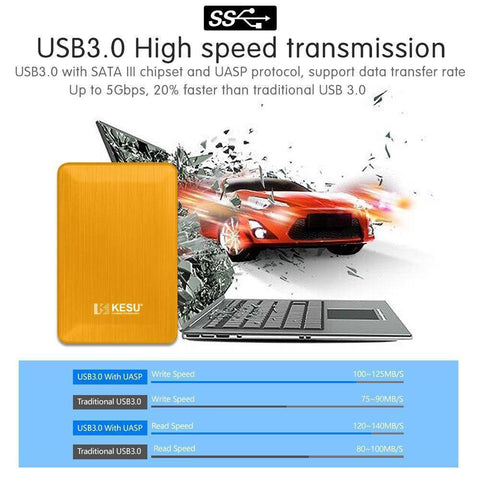 "2.5"" New style Portable External Hard Drive Disco duro externo USB3.0 Disque dur externe for PC, Mac,Tablet, Xbox, PS4,TV box"