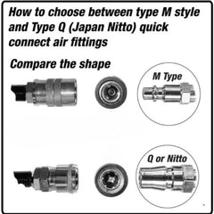 choosing your air fitting guide