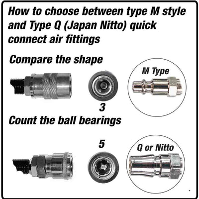 difference between type M and Q air fittings