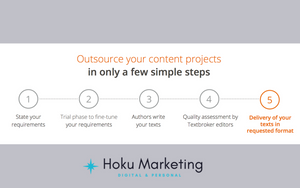 Blogging Content Project Steps