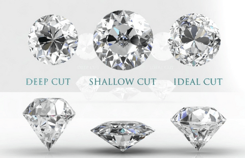 Three stones that have the same carat weight, but different cut quality.
