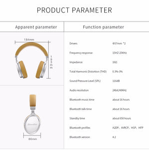 F2 Wireless Headphones