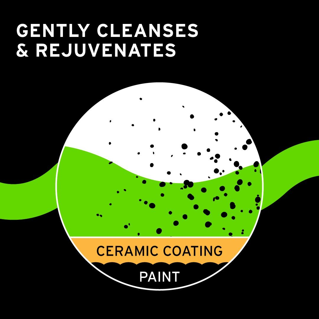 Ceramic Shampoo - Ethos Car Care