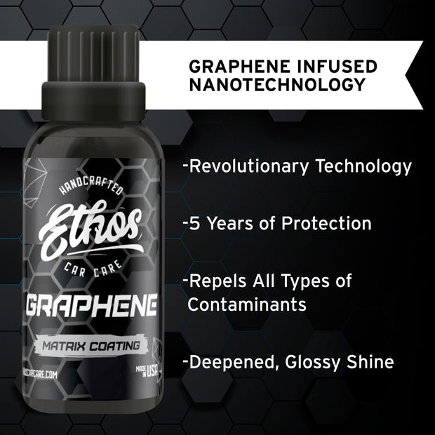 ethos_graphene_matrix_coating_attributes_ceramic