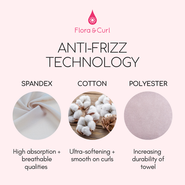 Anti-frizz technology - Rid wash day frizz!