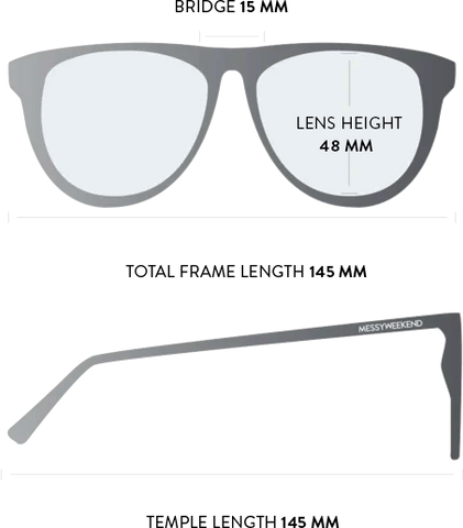 MW LOUIE Measurements