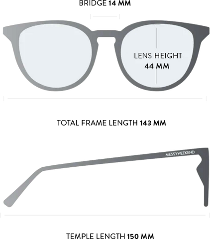 MW NEW DEPP Measurements