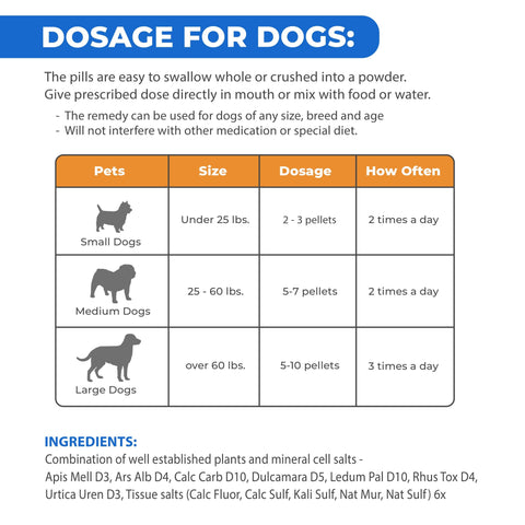 Healthy Skin and Coat, plus Allergy Relief for Dogs (450 pills)