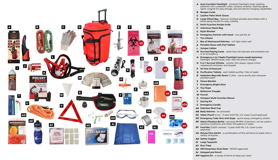 FAMILY ROAD KIT - Urban Emergency Survival Kits