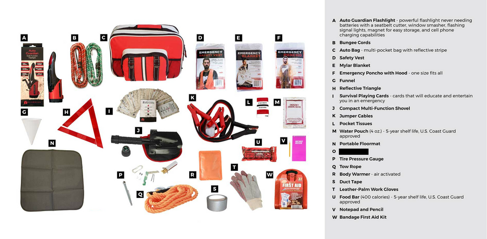 ULTIMATE AUTO KIT - Urban Emergency Survival Kits