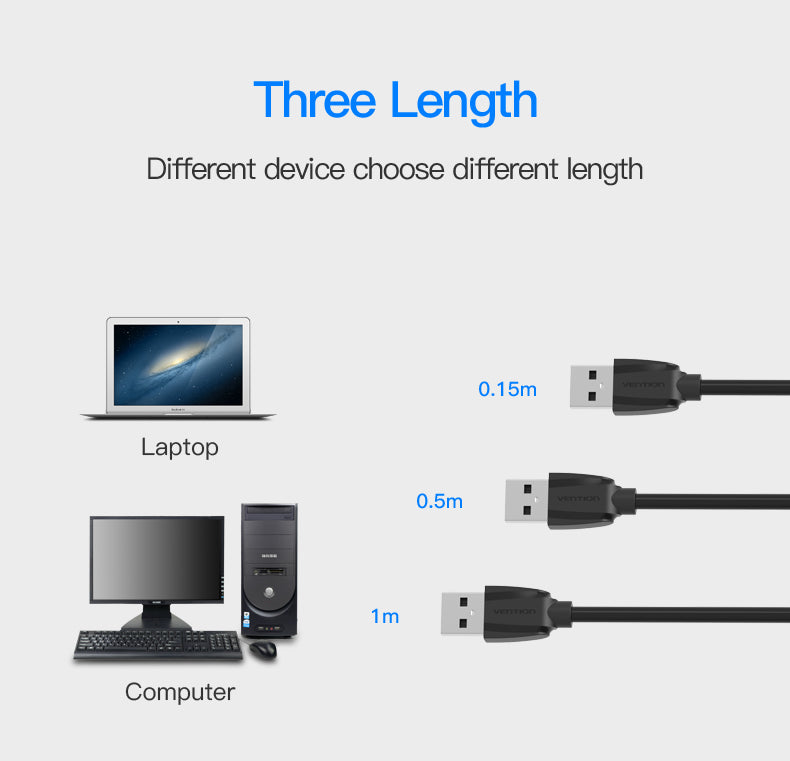High Speed  4 Ports USB 2.0 Hub