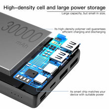 Load image into Gallery viewer, Premium 30000mAh Ultra Slim Power Bank, Power Banks - trendyful