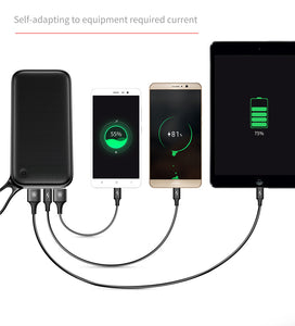 Premium 20000mah Power Bank | Fast Charging Ports - trendyful