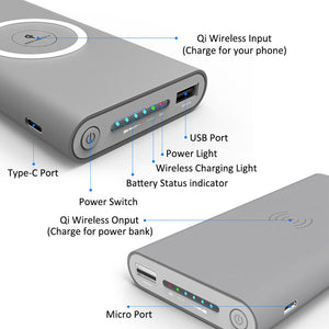 Wireless Power Bank 10000mah, Power Banks - trendyful