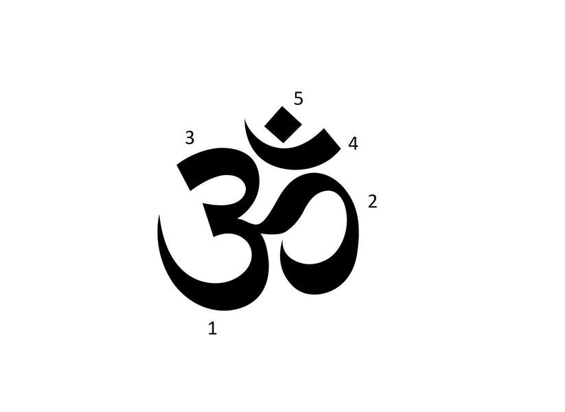 Om - The Esoteric Meaning and History
