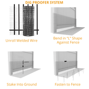 Dig Proofer Kit for Preventing Digging Under Fence