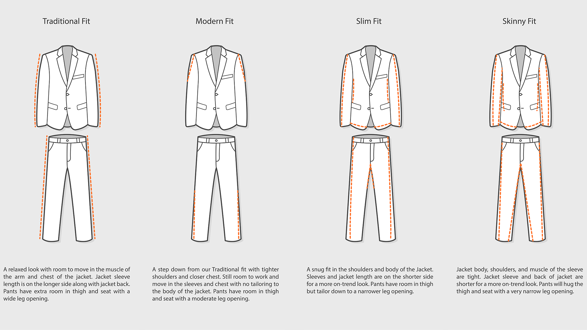Men's suits and sport coats fit descriptions