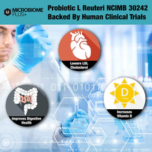 Load image into Gallery viewer, Microbiome Plus+ Probiotic Lactobacillus Reuteri NCIMB 30242