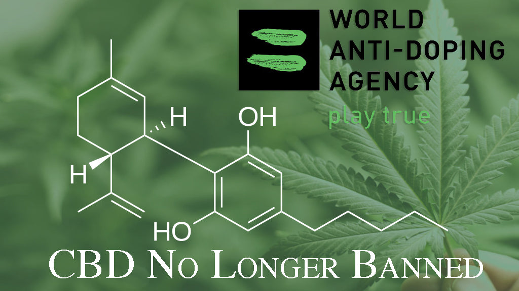 World Anti-Doping Agency Removes CBD from 2018 Banned Substances List